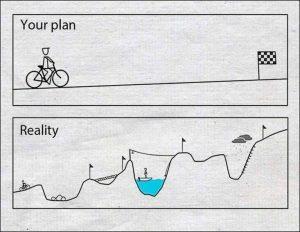 En god grafik om livet.